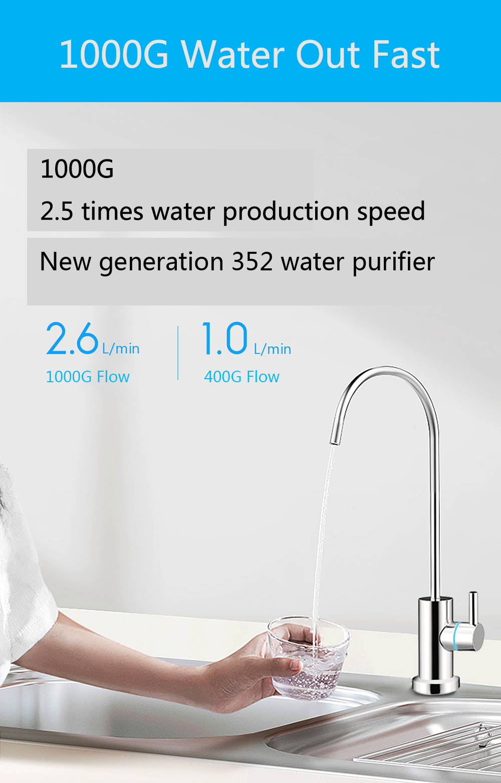 New 352 Smart Water Purifier 1000G RO Membrane Reverse Osmosis Water Filter System Kitchen Type Household from XIAOMI youpin