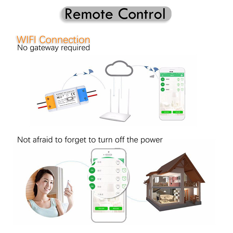 WiFi Wireless Smart Switch Compatible with Alexa Control Remote Control Appliance Controller