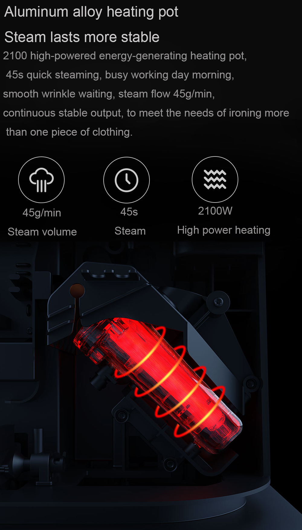 Rosou Pressurized Garment Steamer Professional Heavy Duty Hanging Clothes Steamer Remove Wrinkles Soften Clean and Sanitize for Clothes from Xiaomi Youpin