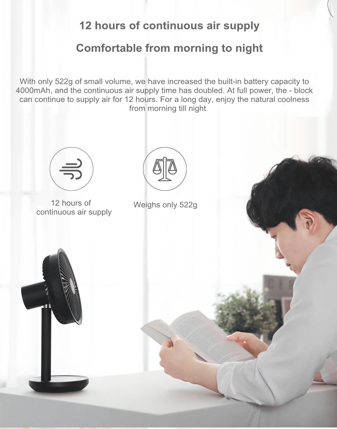 XIAOMI SOLOVE Desktop Fan Brushless Motor USB Mini Fan