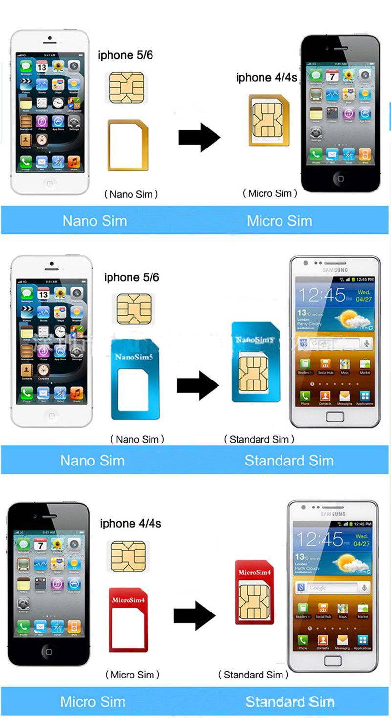 5 in 1 Metal Micro SIM Card to Standard Adapter Converter Set SIM Card Case Set For iPhone Samsung