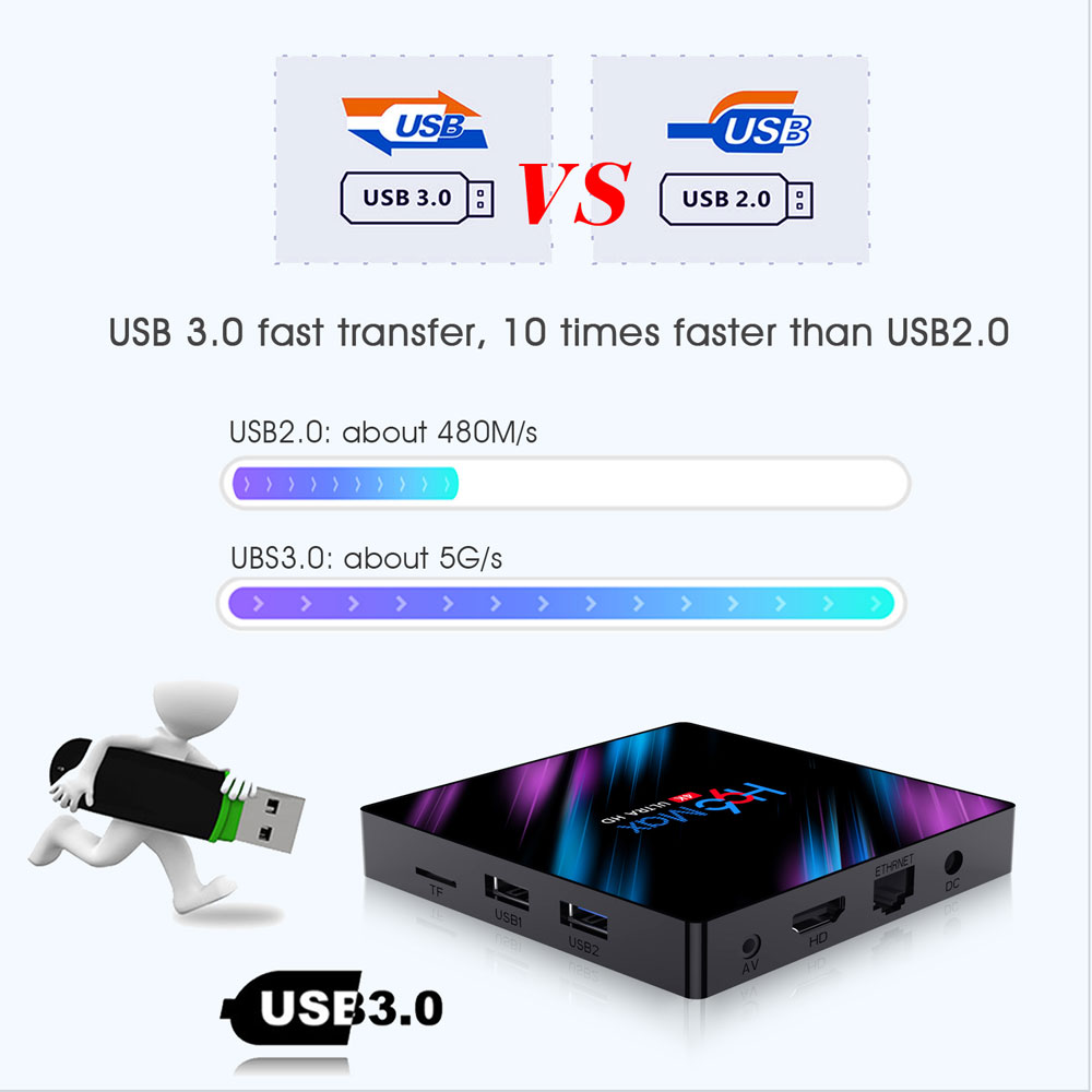 H96 MAX RK3318 4GB RAM 32GB ROM 5G WIFI bluetooth 4.0 Android 9.0 10.0 VP9 H.265 4K TV Box Support Youtube 4K