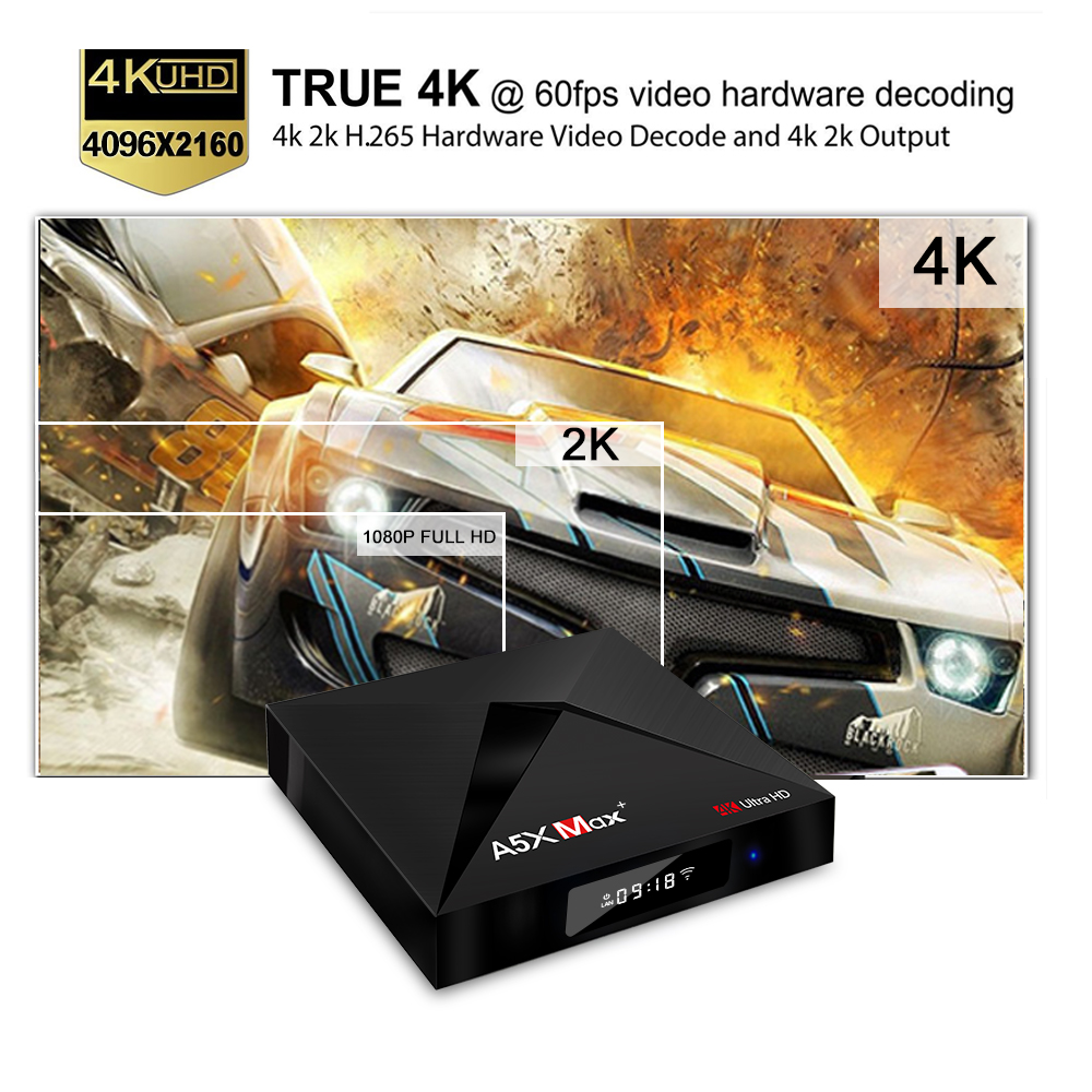 EU A5X MAX PLUS RK3328 4GB RAM 32GB ROM 5G WIFI 1000M LAN TV Box with I8 White Backlit Airmouse