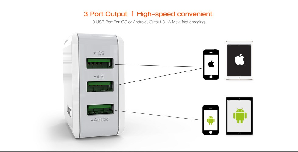 LDNIO 5V 3.1A 3 USB Port EU Plug Smart Travel USB Charger Adapter for Mobile Phone