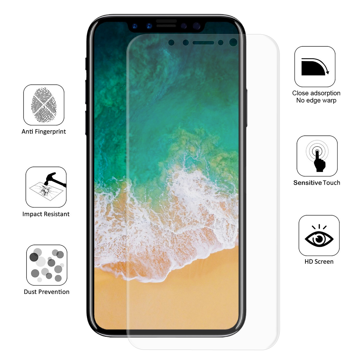 Enkay 3D Curved Edge Hydrogel Screen Protector For iPhone XR 0.1mm Full Screen Coverage Film