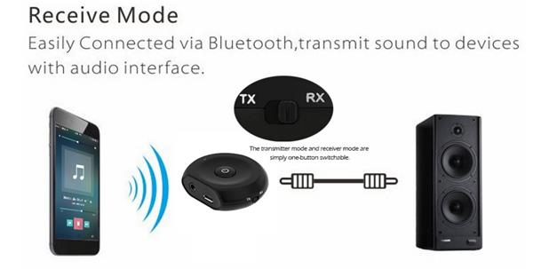 XU10 2 in 1 bluetooth Transmitter & Receiver Wireless A2DP Audio Adapter Player Aux 3.5mm