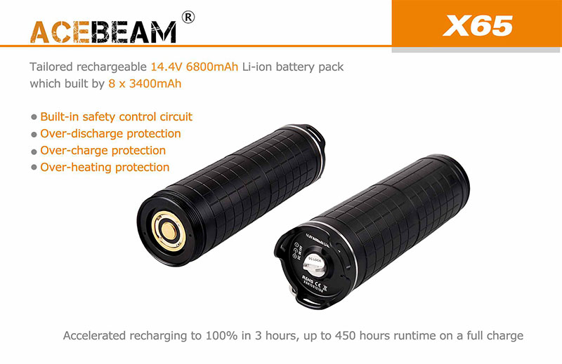 Acebeam X65 XHP35 12000Lumens 7Modes Zoomable AC Adapter Rechargeable Super Brightness LED Flashligh