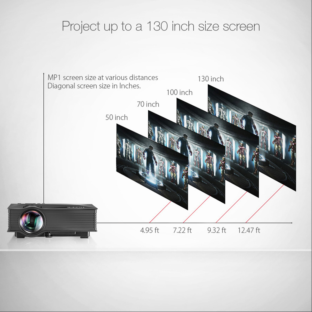 HiZek MP1 Mini Portable WiFi Wireless Video Led Projector 1200 Lumens Support 1080P Home Theater Cinema