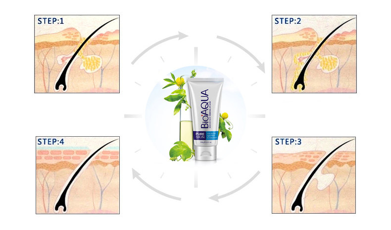 BIOAQUA Acne Remove Facial Cleaner Oil Control Face Washing Pores Deep Cleansing Moisturizing