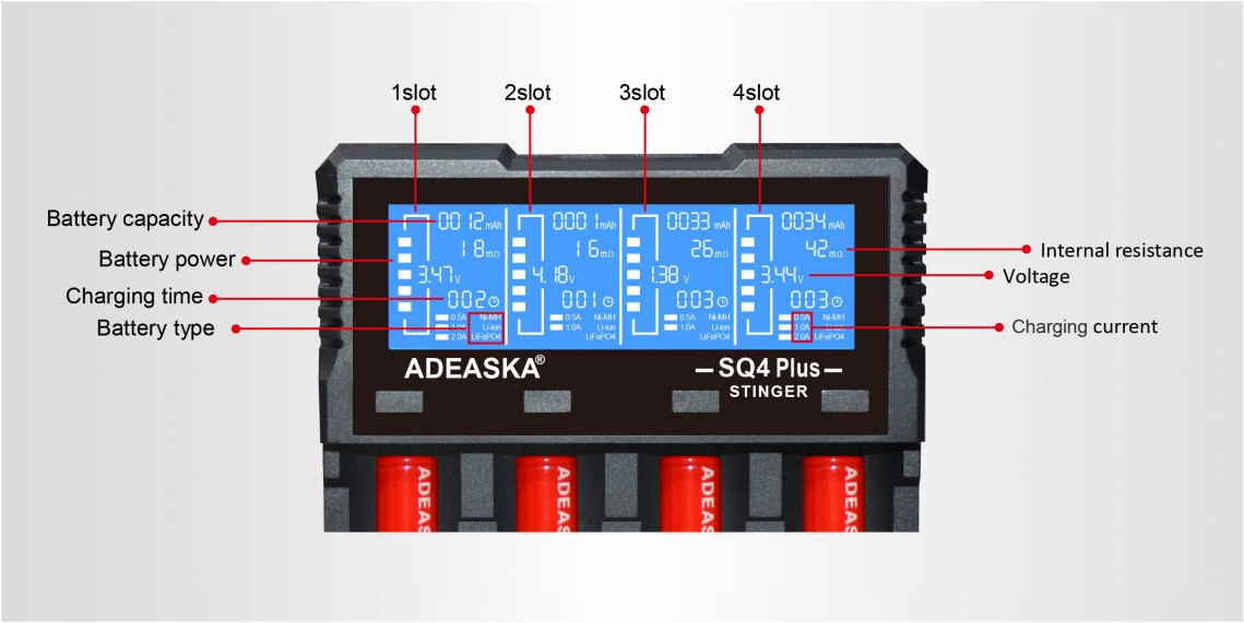 ADEASKA SQ4 Intelligent LCD Display USB Battery Charger for IMR/Li-ion Ni-MH/Ni-Cd/LiFePO4 Battery