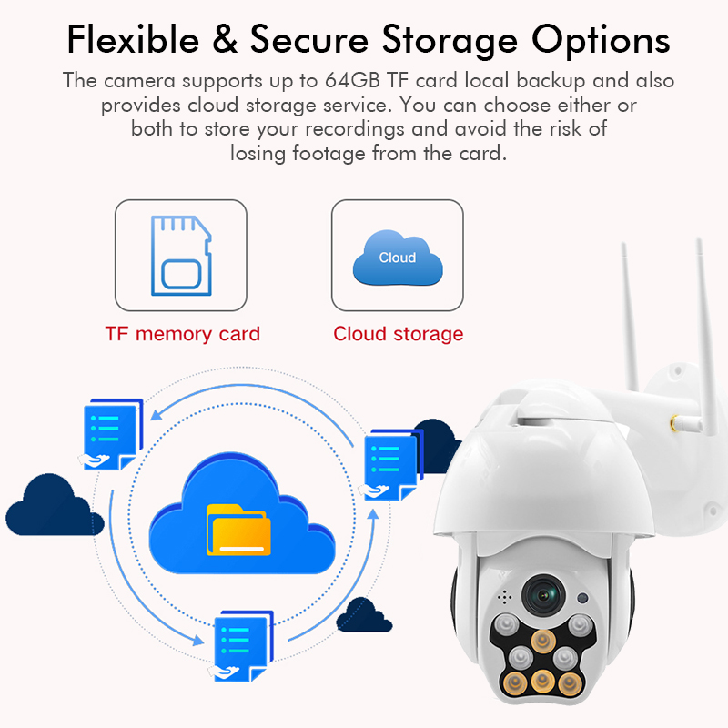 Bakeey 1080P Color Night Vision IP66 PTZ Smart IP Camera Movement Detection Two-way Audio Support TF Card & Cloud Storage Surveillance Motor