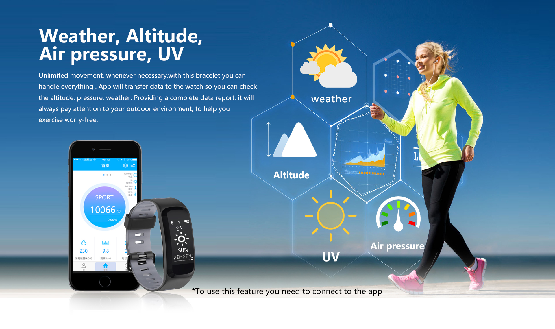 No.1 F4 Blood Pressure Heart Rate Monitor Pedometer IP68 Waterproof Smart Wristband For iOS Android