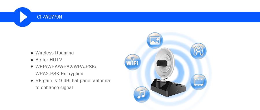 COMFAST CF-WU770N 150Mbps Wireless USB High Power Networking Adapter Multifunction USB Wifi Antenna