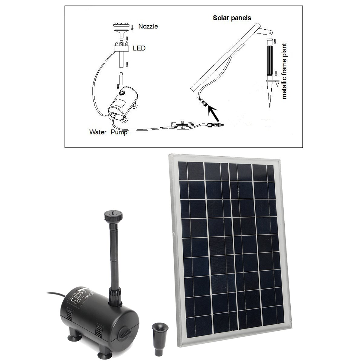 20W Solar Power Fountain Water Pump Kit Sun Plants Watering Outdoor Pond Pool