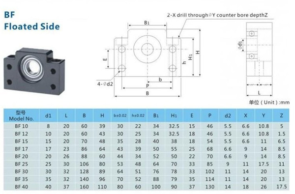 SFU1605 Ball Screw Length 250mm with 1 Set BK/BF12 Supports and 6.35mm x 10mm Coupler for CNC