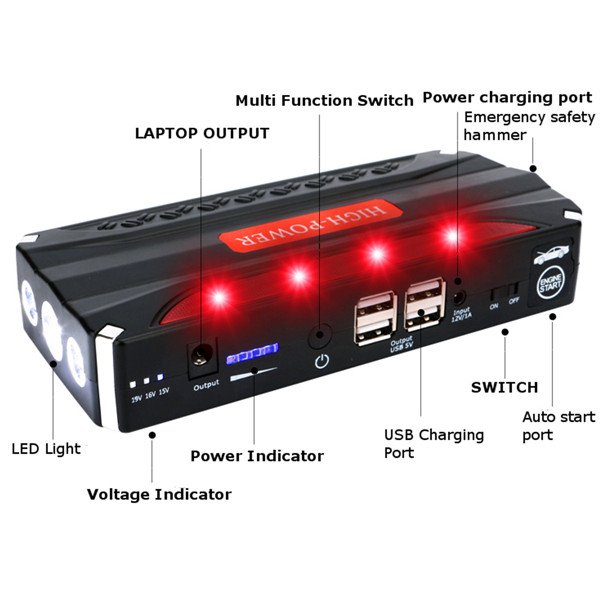 68800mAh 4USB Multi-Function 12V Car Jump Starter Power Bank Rechargeable Battery