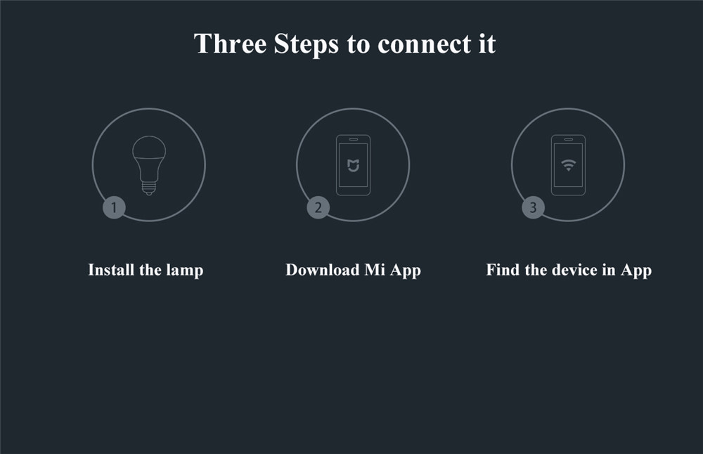Xiaomi Zhirui Dimmable WiFi APP Control E14 3.5W Smart LED Candle Light Bulb AC220-240V