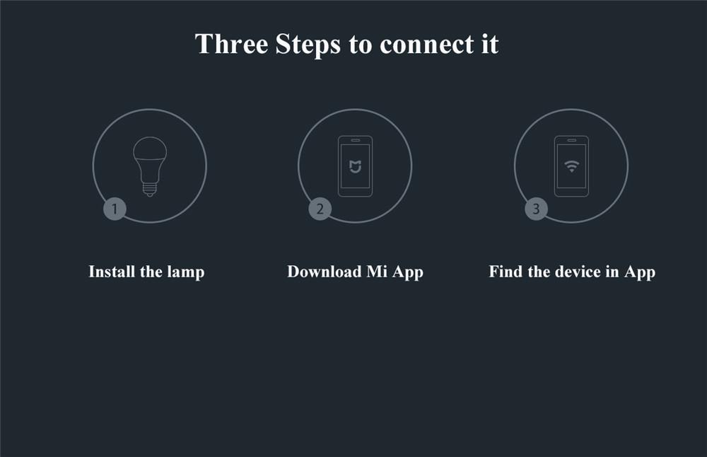 Zhirui Dimmable WiFi APP Control E14 3.5W Smart LED Candle Light Bulb AC220-240V (Xiaomi Ecosystem Product)
