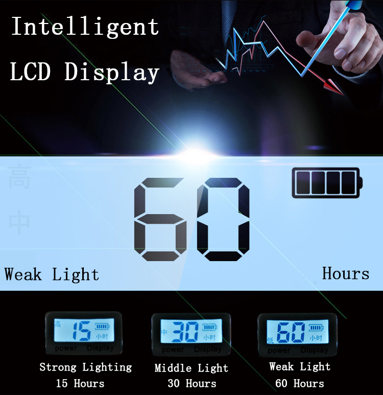 XANES 450LM 3 Color LEDs 200-300m Range Zoomable Rechargeable Fishing Flashlight With LCD Charger