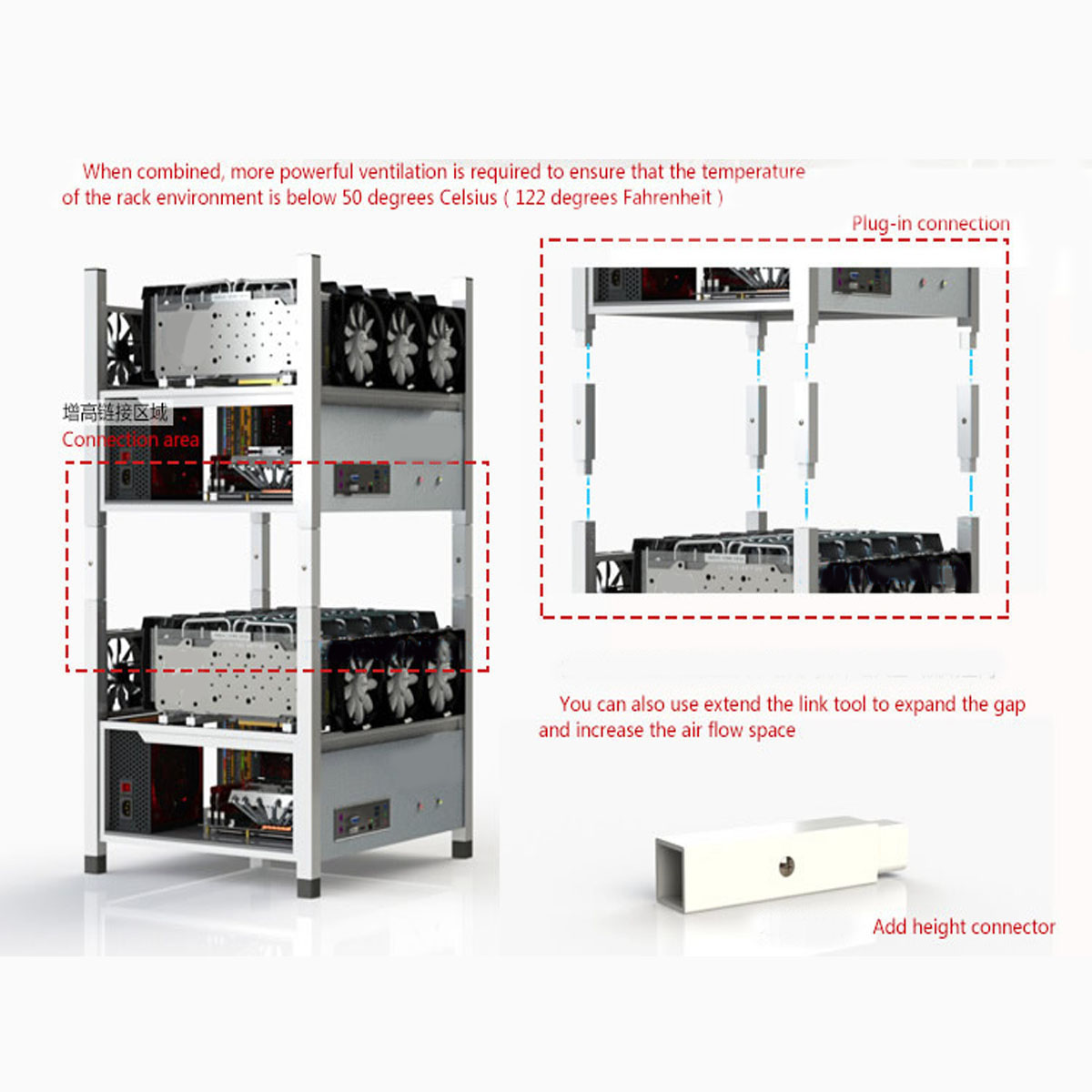 Coin Miner Mining Case Mining Frame Support 6GPU Graphics Card