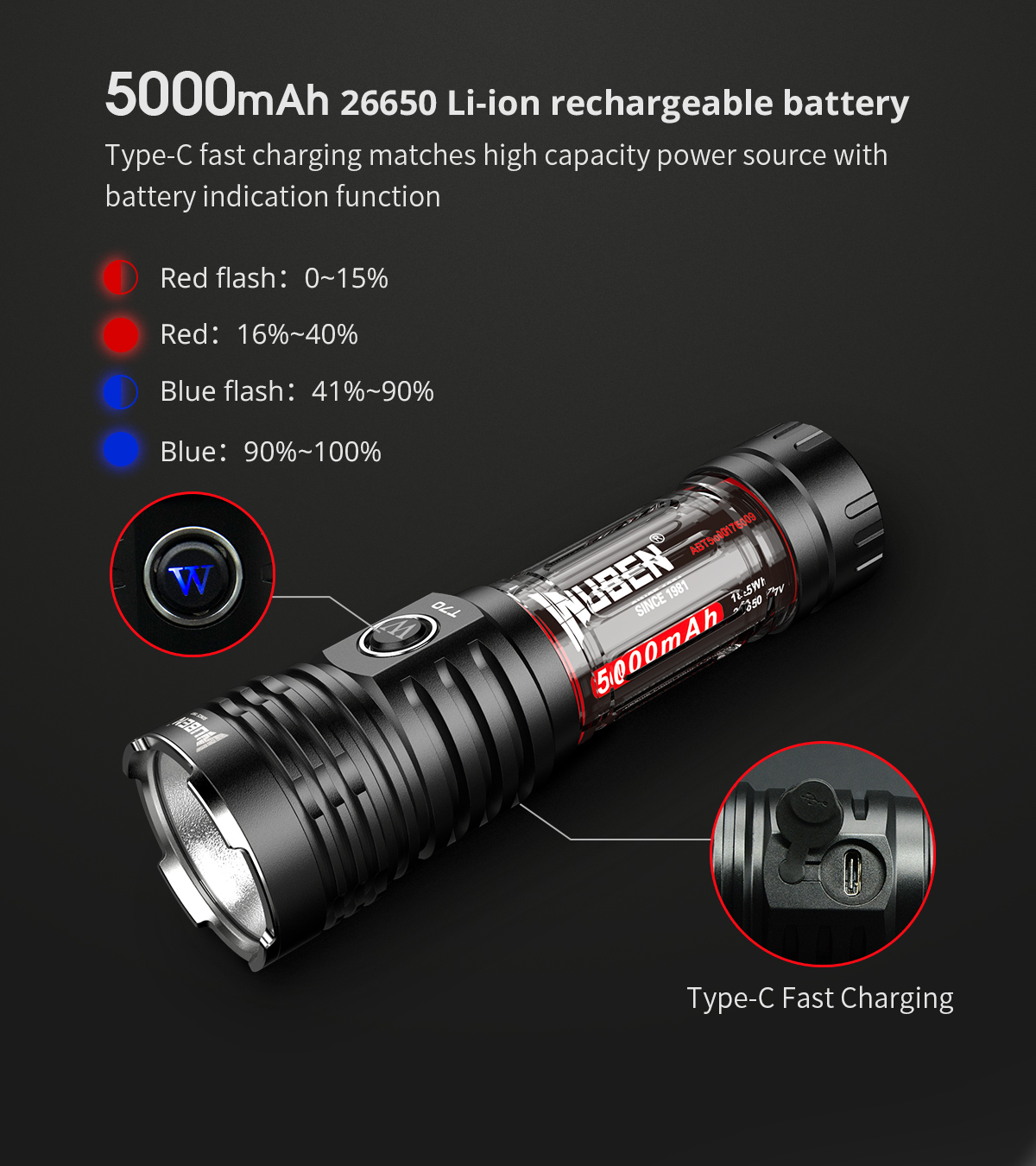 Wuben T70 XHP70.2 6Modes 4200Lumens Brightness Easy Operation LED Flashlight 26650