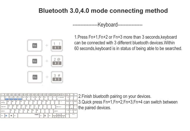 Rapoo 9060M Multi-Mode Silent Wireless Keyboard Mouse Combos bluetooth 2.4G Switch Between 3 Devices