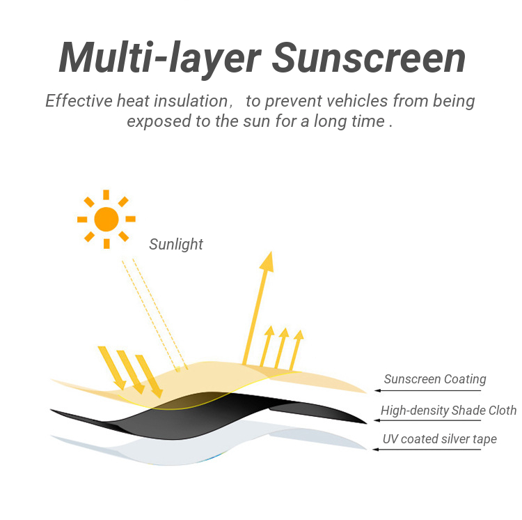 2ps Magnetism Car Window Sunshade Curtain Foldable Summer Sun Protection Lightproof Insulation Mat