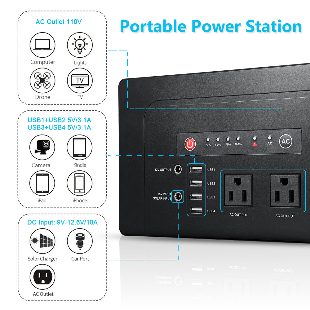 200W 146WH 110-240V Solar Pure Sine Wave Inverter Backup Power Station Generator Storage