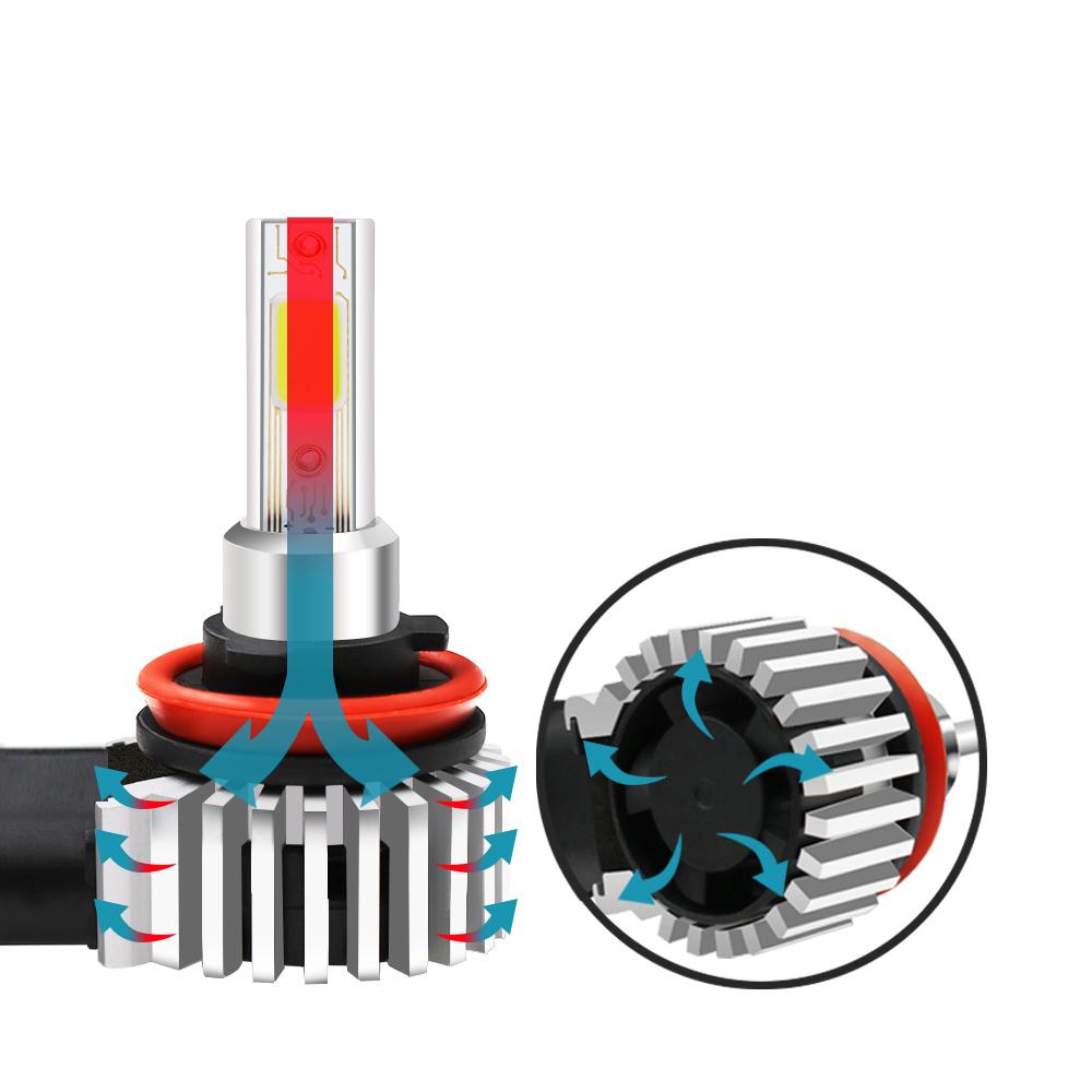 D9 60 W 8000LM LED Auto Koplampen Lampen Mistlamp H1 H3 H4 H7 H11 9005 9006 6000 K Vervangen Xenon HID Halogeen