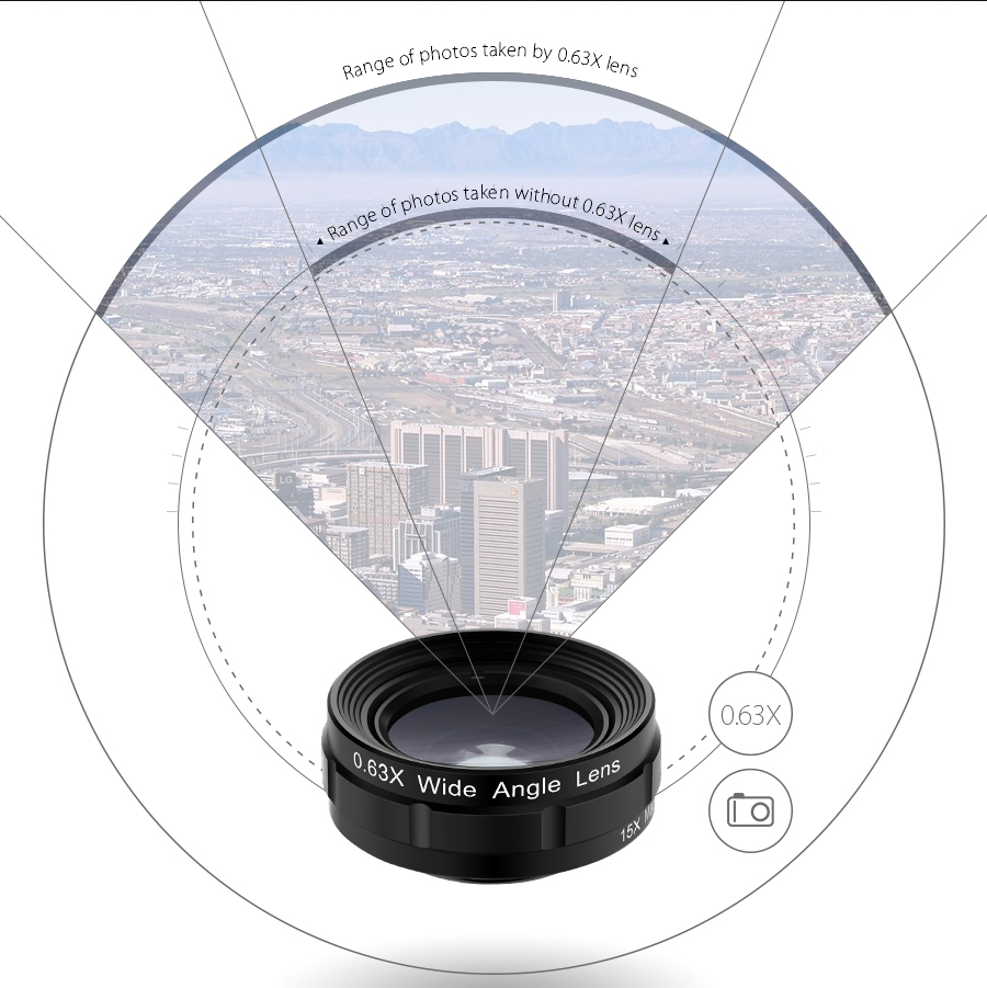 BlitzWolf® BW-LS1 3 in 1 Camera Lens 230° Fisheye Lens 0.63X Wide Angle Lens 15X Macro Len with Clip