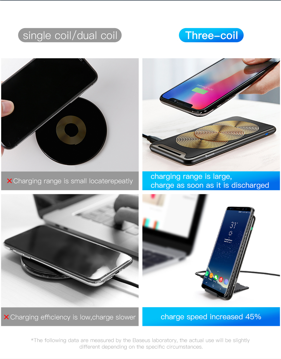 Baseus 3 Colis 10W Qi Wireless Fast Charger Phone Holder Pad with Type-C Cable for iPhone X S8 S9