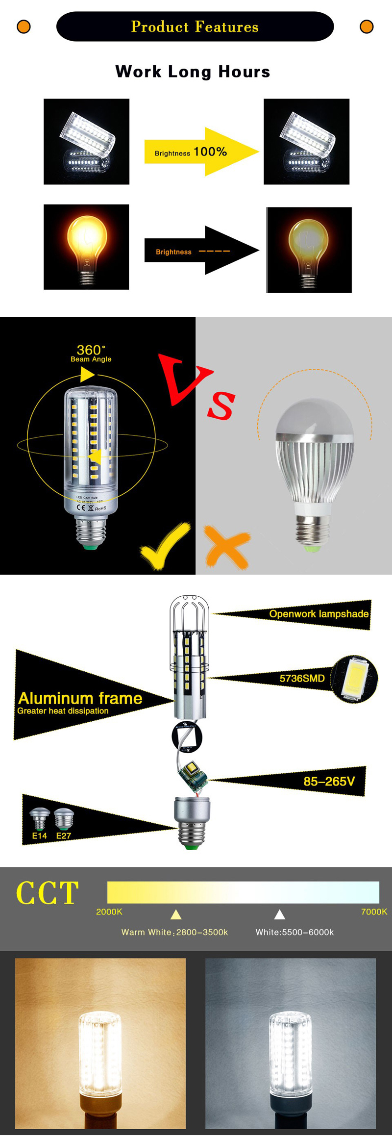 ZX New Aluminum Frame E27 LED 5W 7W 9W 12W 20W 25W No Flicker Cover Corn Light Bulb 85-265V