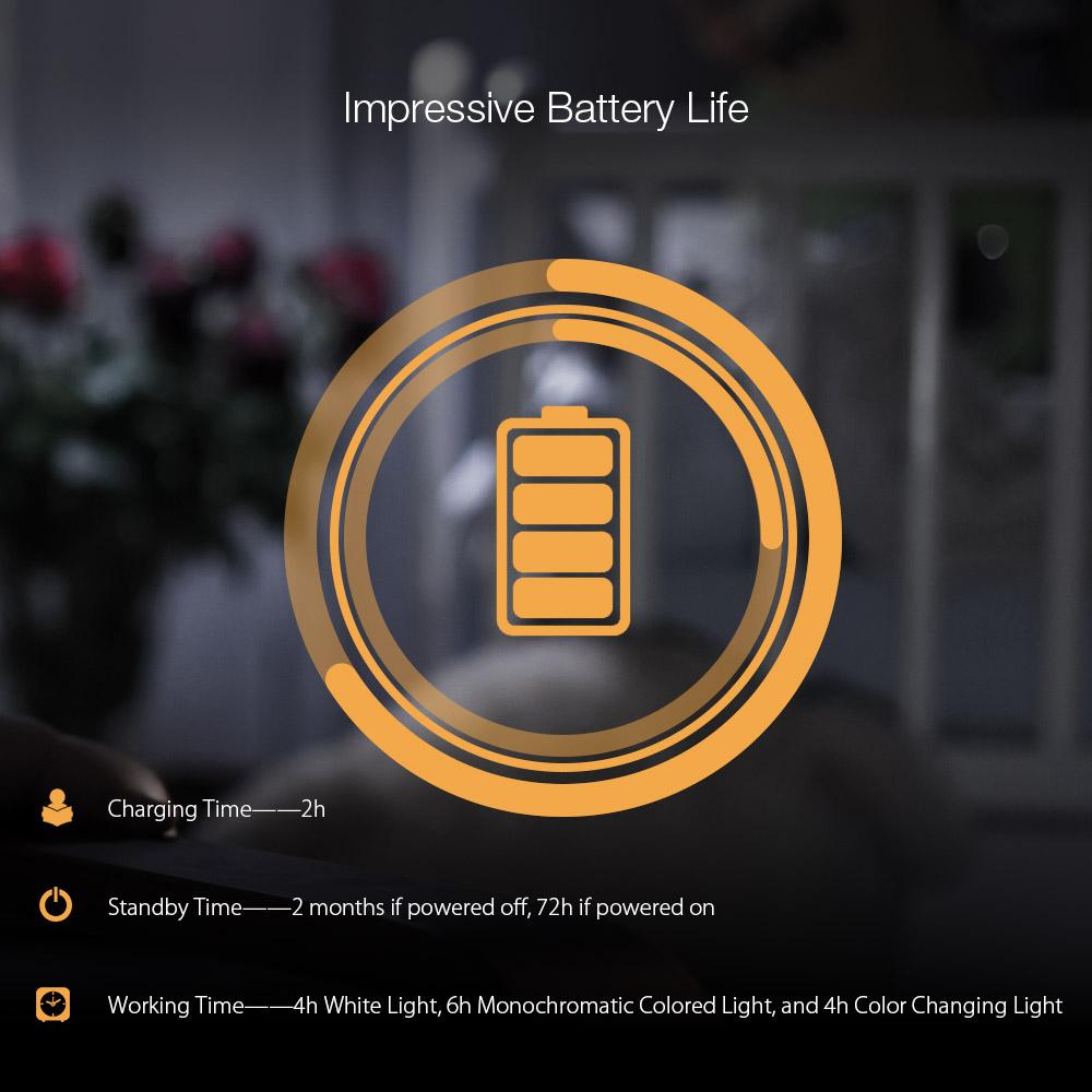 BlitzWolf®BW-LT9InterruptordeToqueCorLuz da Noite 4000 K Temperatura de Cor 85 Lumens 240 ° Iluminação Angle Lamp