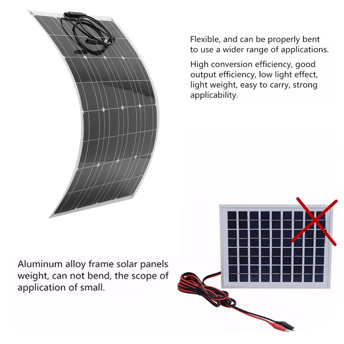 Elfeland® EL-01 80W 12V Semi Flexible Solar Panel With 1.5m Cable For RV Boat Battery Charger