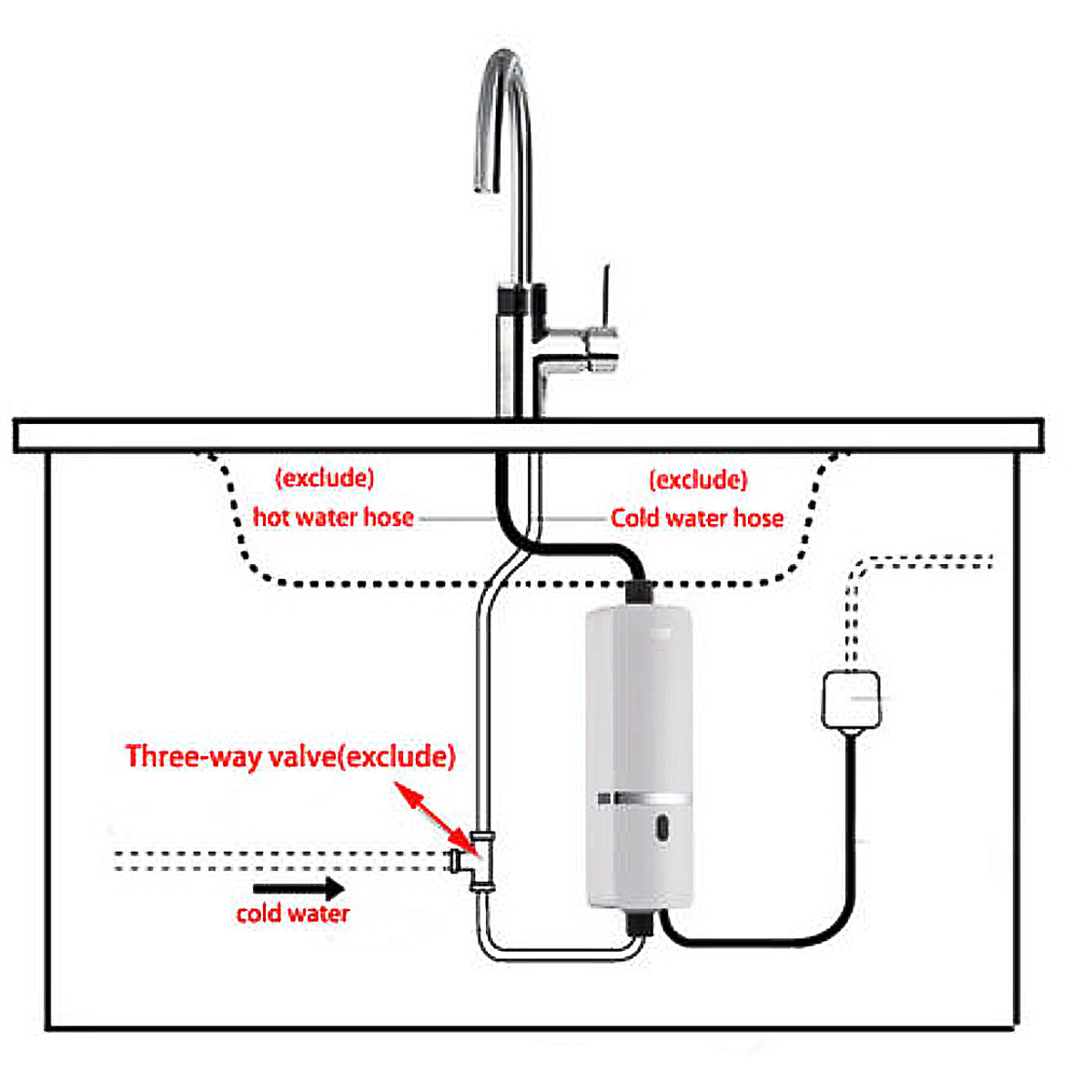 220V 3000W Instant Electric Tankless Water Heater Shower System Under Sink Tap Faucet