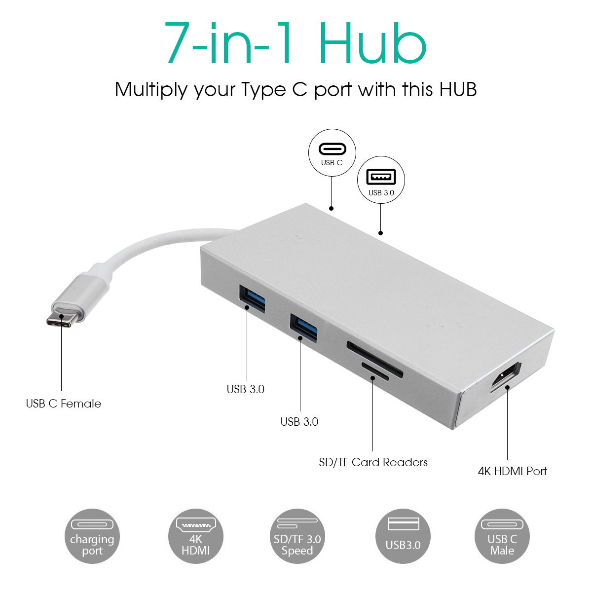 7 in 1 Type C To HDMI OTG USB Charger Charging HUB SD/TF Card Reader Adapter For Samsung S9 S8