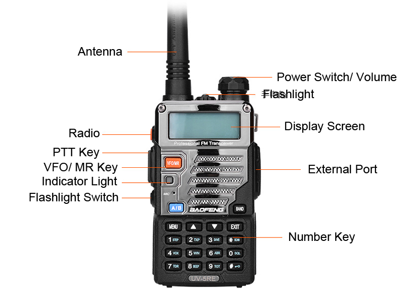 BAOFENG BF-UV5RE 128 Channel 400-520MHz/136-174 MHz Dual Band Two Way Handheld Radio Walkie Talkie