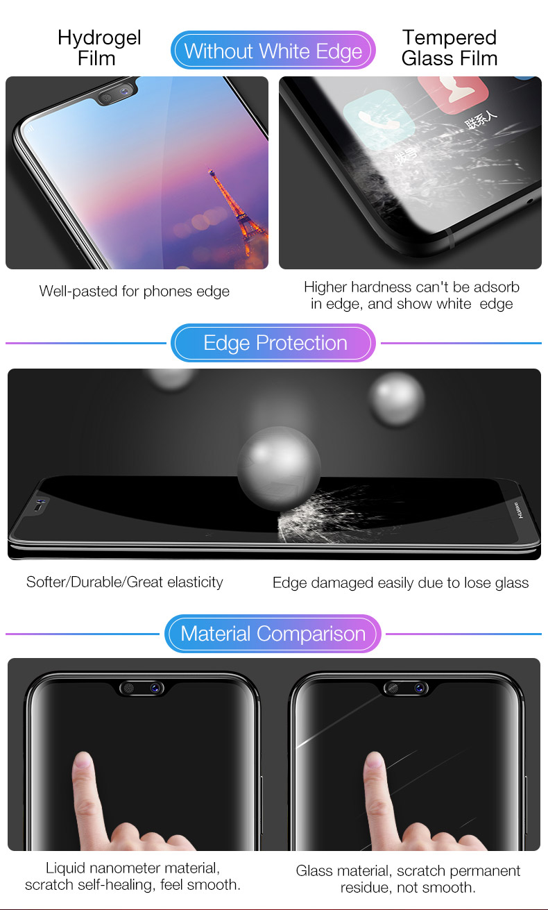 CAFELE Clear 3D Curved Edge Self-repairing Hydrogel Screen Protector With Tools For Huawei P20 Lite
