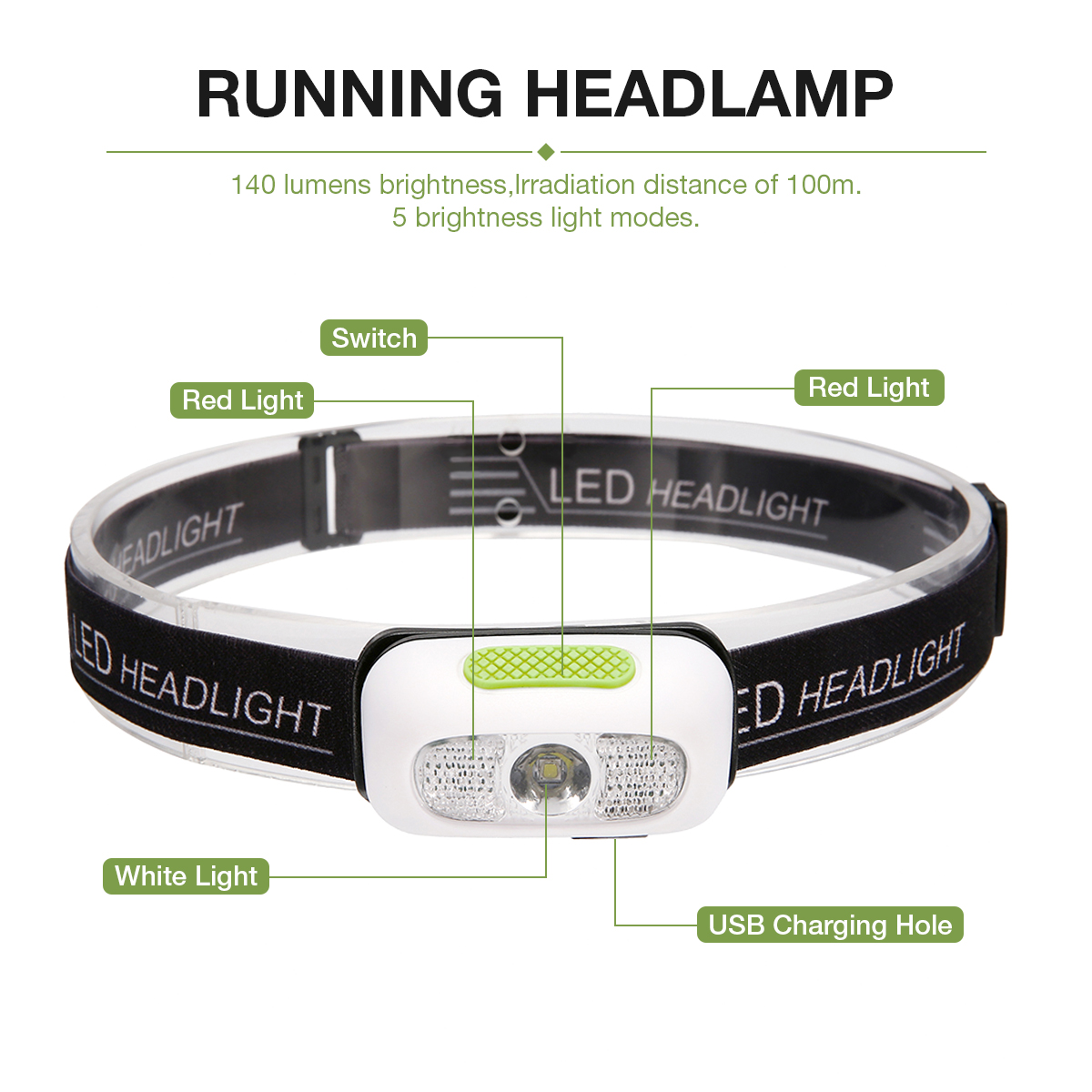 SGODDE 4 Modes LED Headlamp 45° Adjustable Headtorch Waterproof USB Rechargeable Camping Light