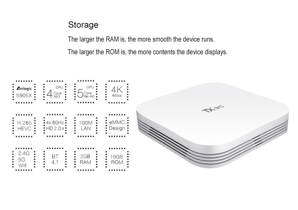 Tanix TX95 Amlogic S905X 2GB RAM 16GB ROM TV Box