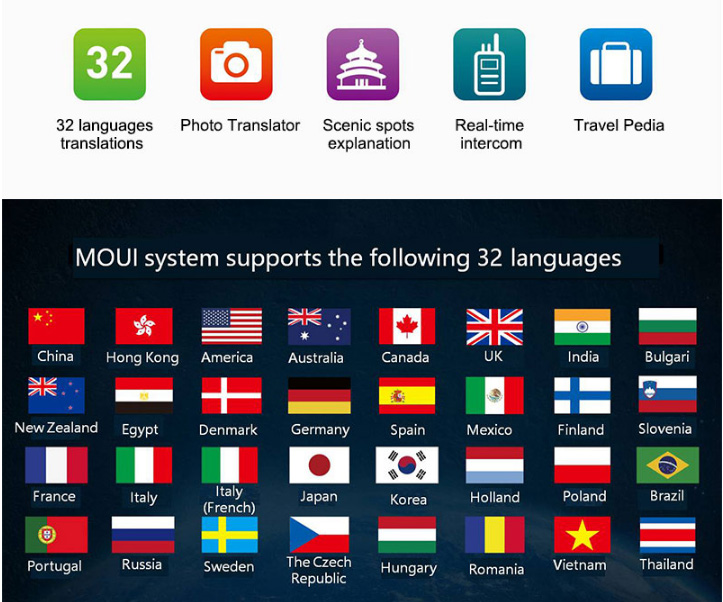 DOSMONO S501 3.5 Inch Touch Screen 4G WIFI Travel Partner Multilingual Smart Voice Translator