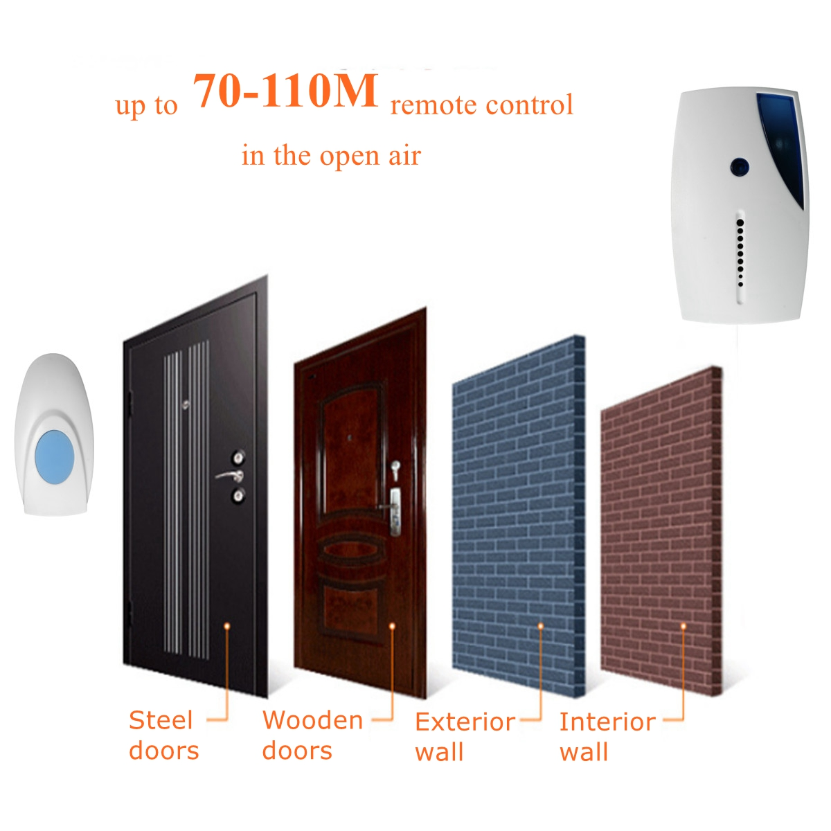 36 Tune Chimes Songs Waterproof LED Wireless Doorbell Remote Control Music Doorbell
