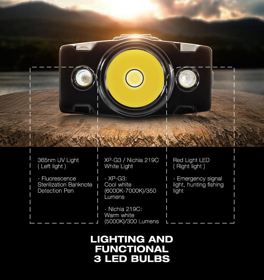 Astrolux K1 Nichia 219C+365nm UV+Red LED 300LM New Driver USB Stainless Steel Mini Keychain Light