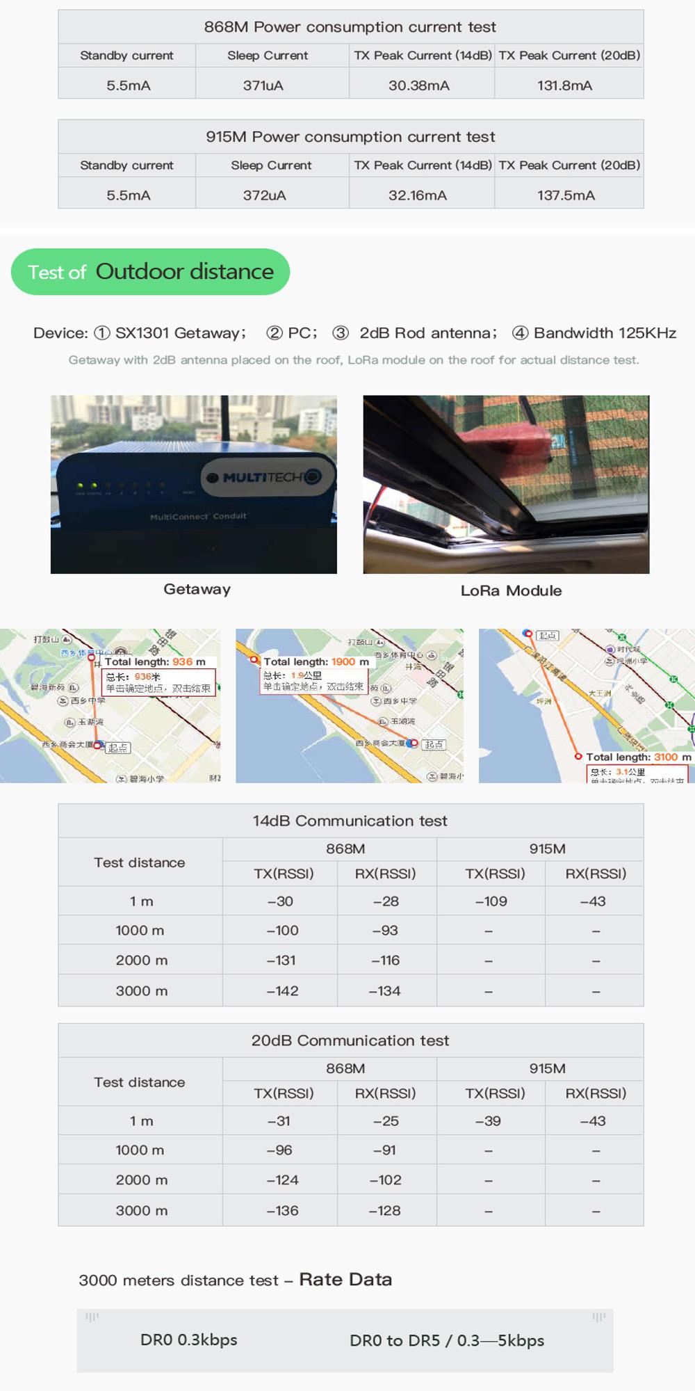 RAK811 LoRa Module 433MHz SX1276 Wireless Communication Spread Spectrum WiFi 3000 Meters Support LoRaWAN Protocol