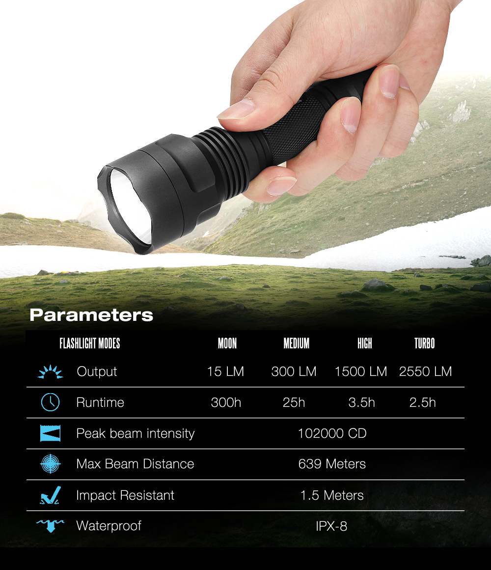 Astrolux C8 Silver XP-L HI Long Shot 1300Lumens 7/4modes A6 Driver Tactical EDC LED Flashlight Searching Flashlight