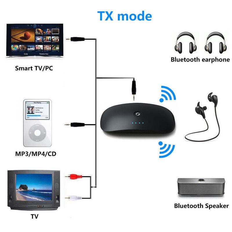 2 in 1 3.5mm bluetooth Audio receiver transmitter For iPhone X 8/8Plus Samsung S8 Xiaomi mi5 mi6