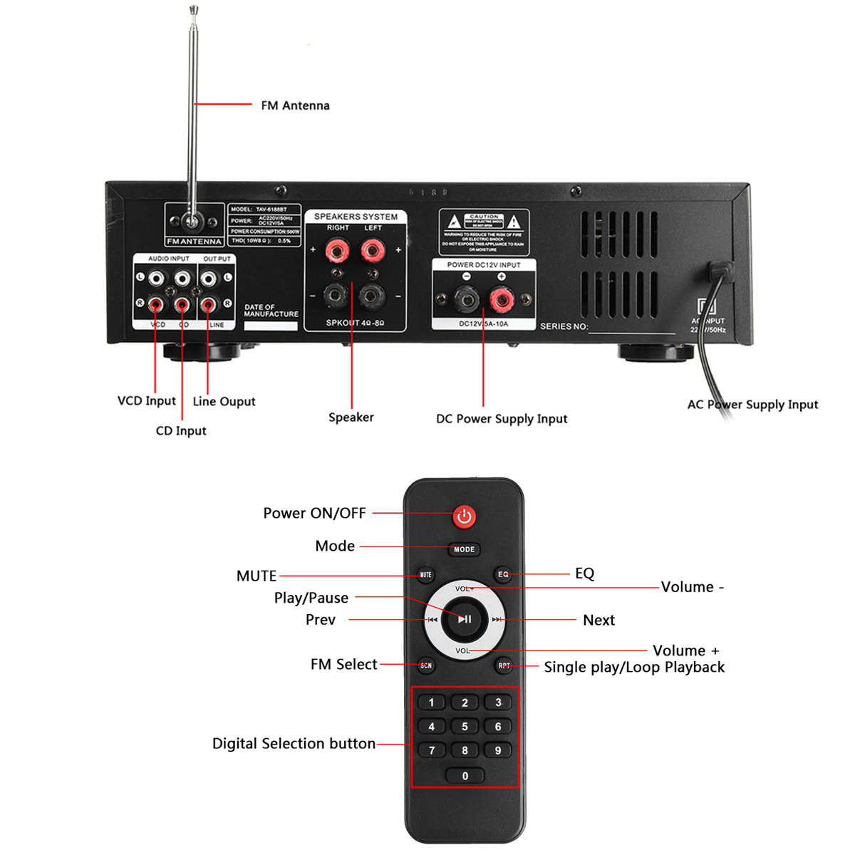 Sunbuck TAV-6188BT 2000W 4ohm Setero bluetooth FM Karaoke Amplifier RC Support 2 Microphone