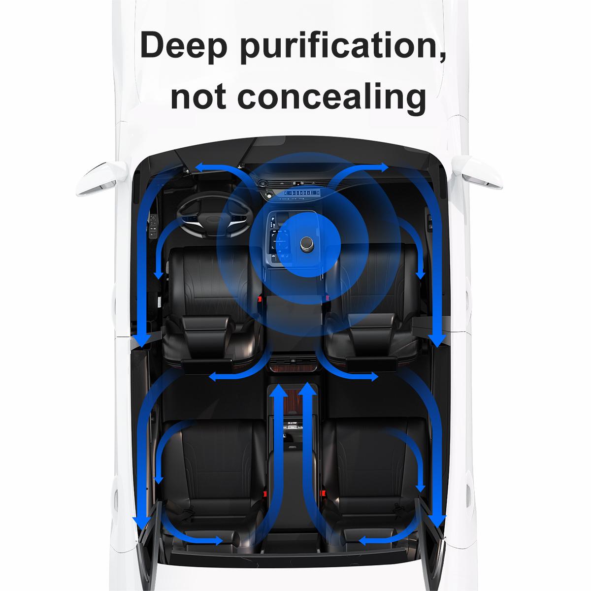 Baseus Car Air Purifier Eliminate Formaldehyde Smog Negative Ion Aromatherapy Machine