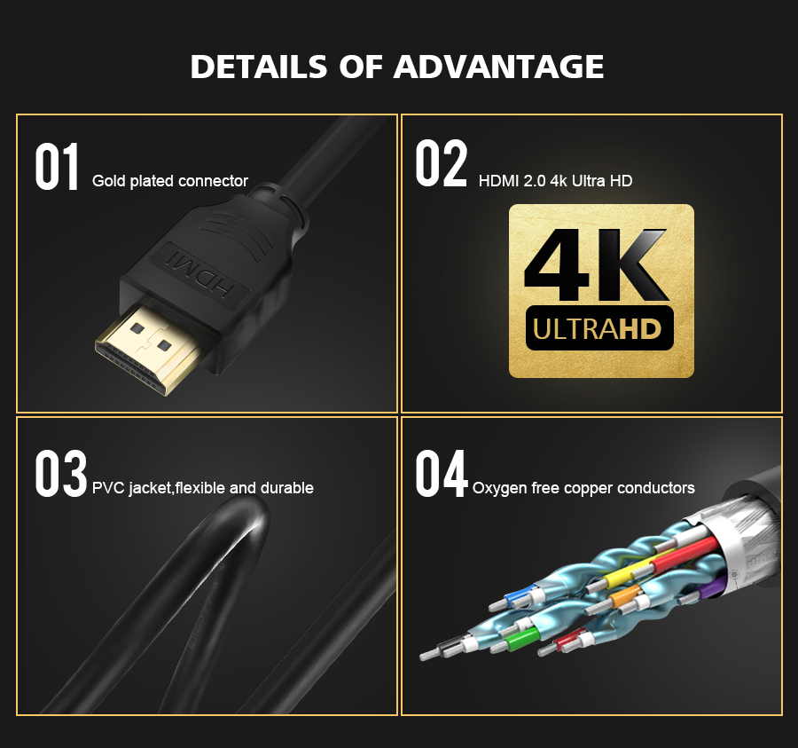 MantisTek® HD2 HDMI Female to Male HDMI 2.0 3D 4K*2K@60Hz Extension Cable for Projector PC Monitors