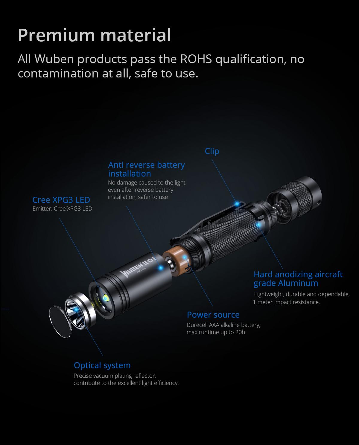 Wuben E01 XPG3 3Modes Easy Operation Tactical EDC Keychain Light LED Flashlight